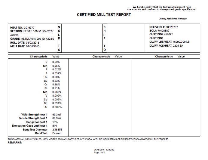 Mill Test Report